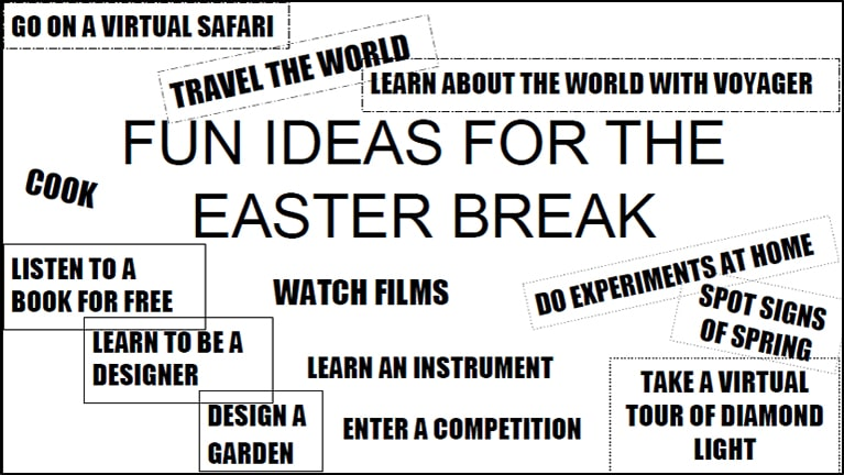 Fun ideas for Easter poster