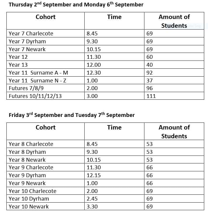 LFT testing schedule